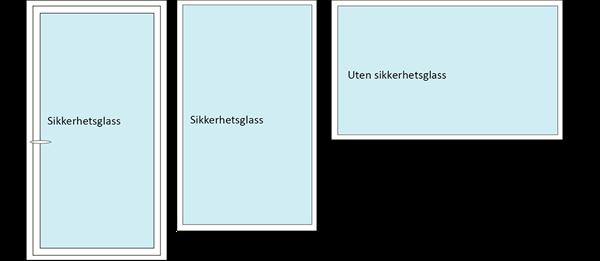 Dører og vinduer - sikkerhetsglass - illustrasjon.png
